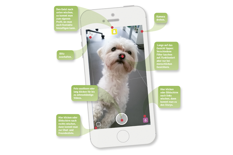 Links-, rechts-, hoch- und runterwischen: Intuitiv ist die Bedienung von Snapchat nicht.Bildcollage: Partner&Partner